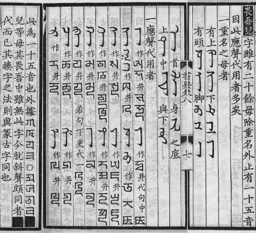 BabelStone : Phags-pa Script : Old Uighur Script